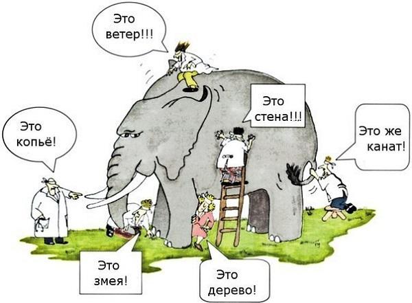 Слепые мудрецы осматривают слона