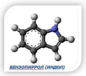 Индол (бензопиррол) — бесцветные кристаллы с запахом, напоминающим нафталин. Является родоначальником широкого класса природных соединений. Содержится в каменноугольной смоле, в некоторых эфирных маслах (например, в масле жасмина