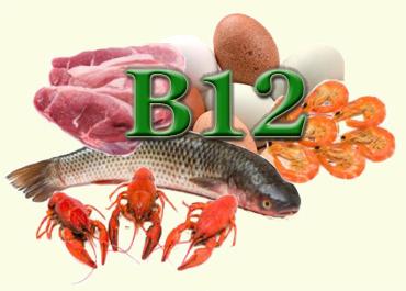 Витамин B12 (Кобаламин)