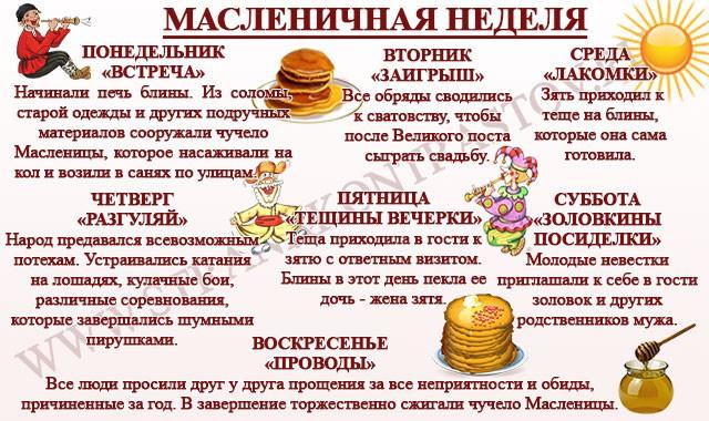 Ма́сленица — славянский традиционный праздник, отмечаемый в течение недели перед Великим постом