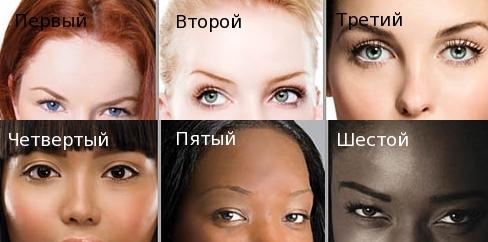 Специалисты разработали фототипы кожи, которые и определяют оттенок загара
