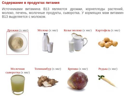 Источники витамина В13 (оротовая, урацилкарбоновая кислота)