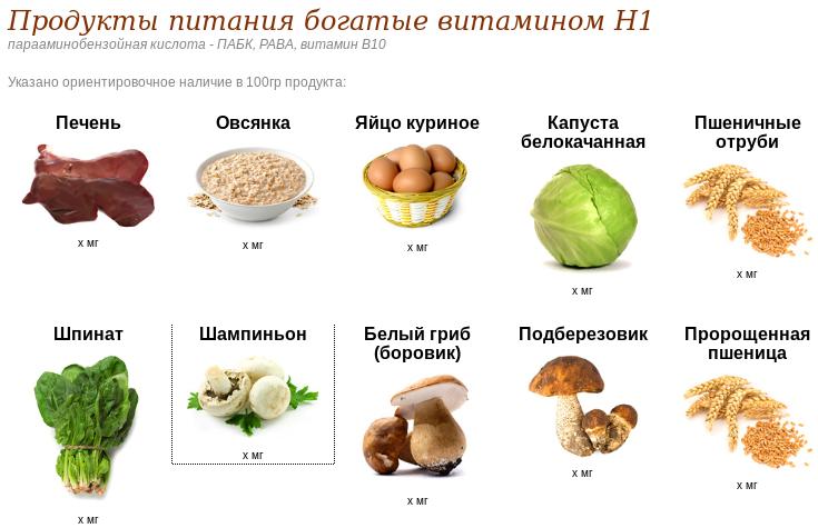 Источники витамина В10 (Н1)