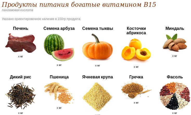 Источники витамина В15 (пангамовая кислота, пангамат кальция)